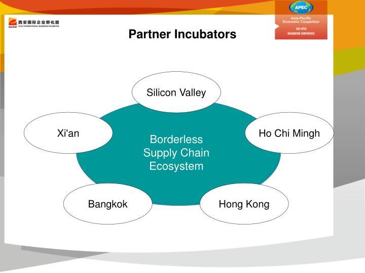 Partner Incubators