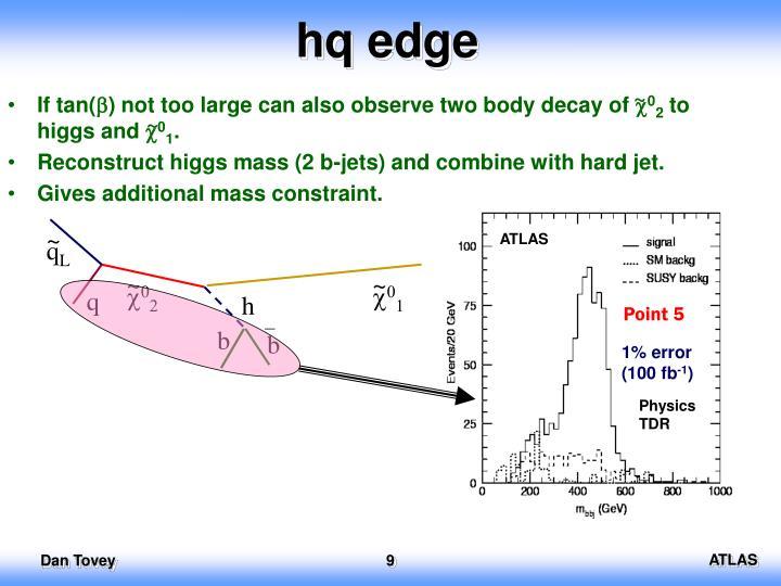 hq edge