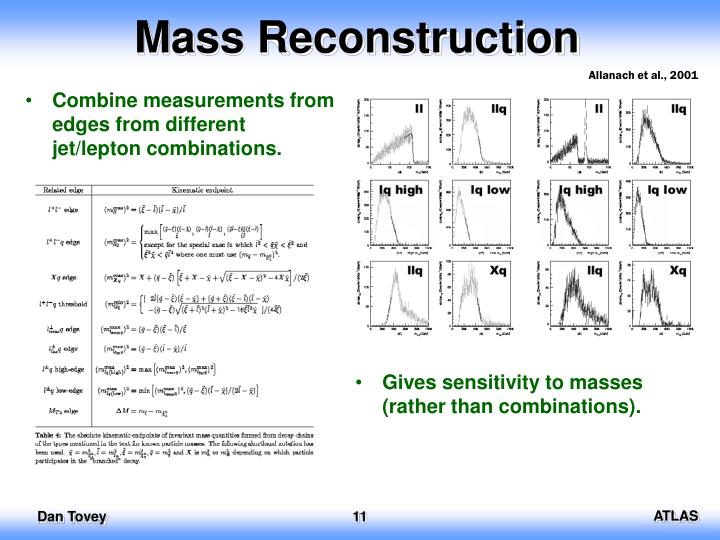 Mass Reconstruction