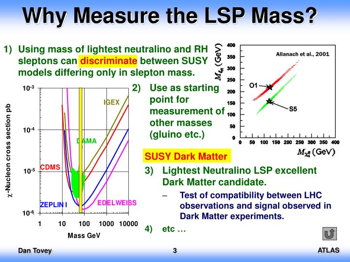 Why Measure the LSP Mass?