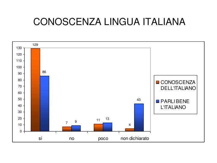 CONOSCENZA LINGUA ITALIANA
