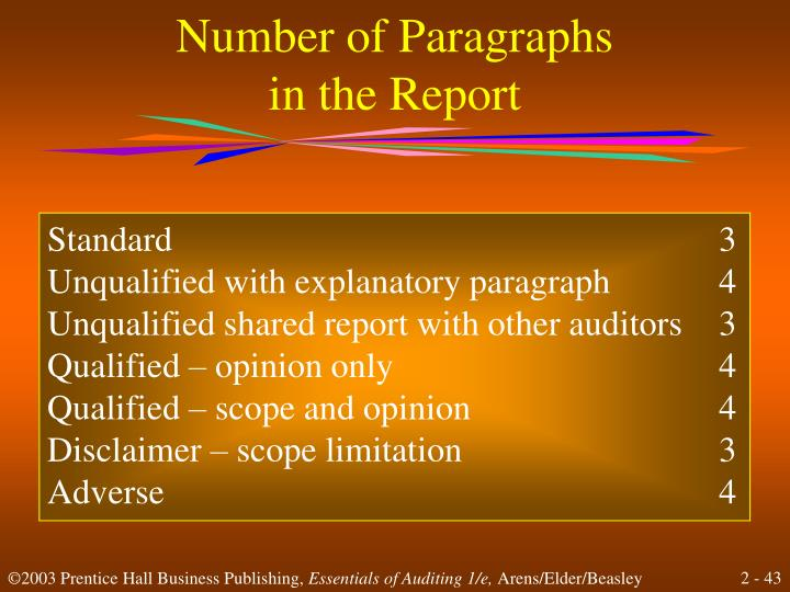 Number of Paragraphs