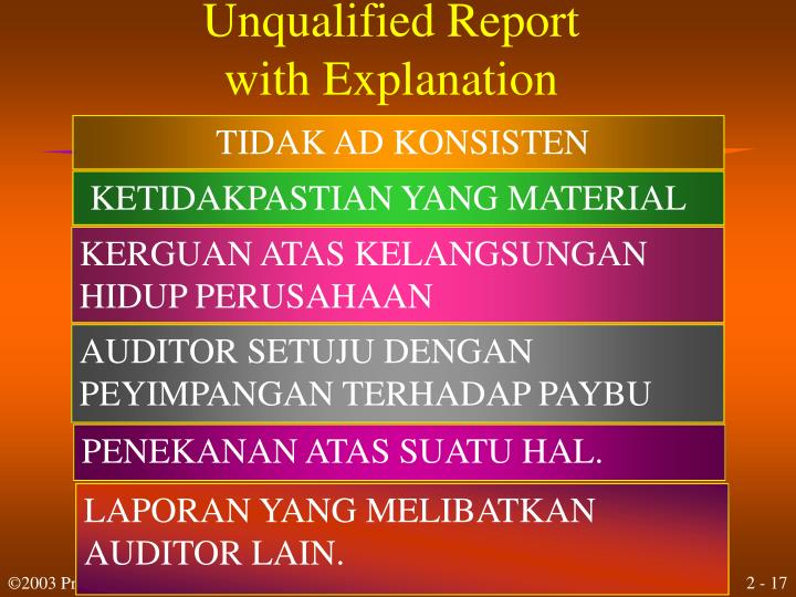 Unqualified Report