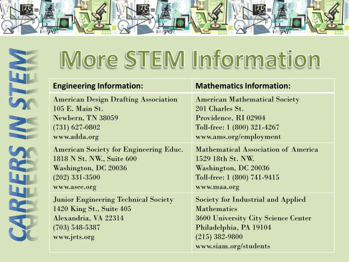 More STEM Information