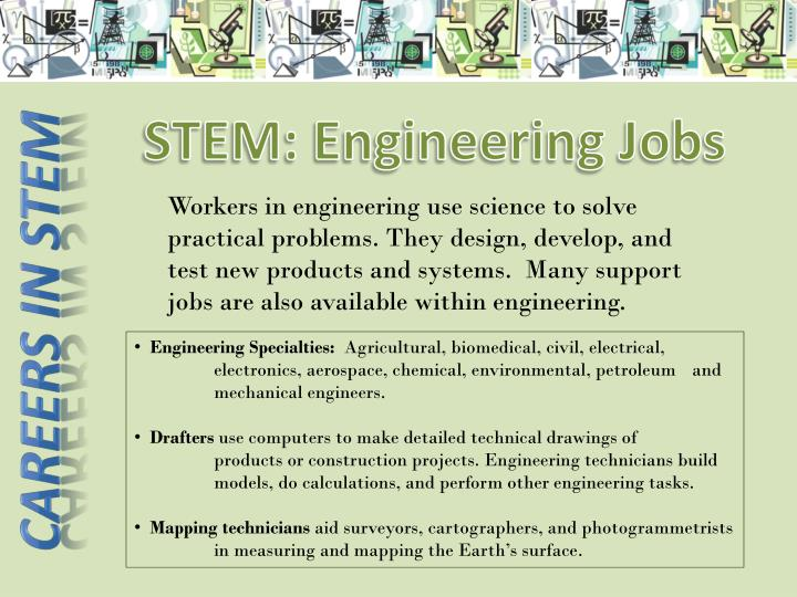 STEM: Engineering Jobs