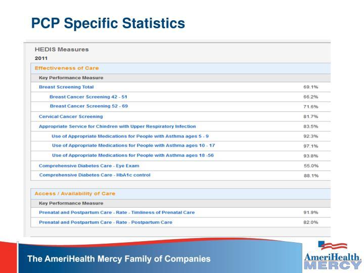 PCP Specific Statistics