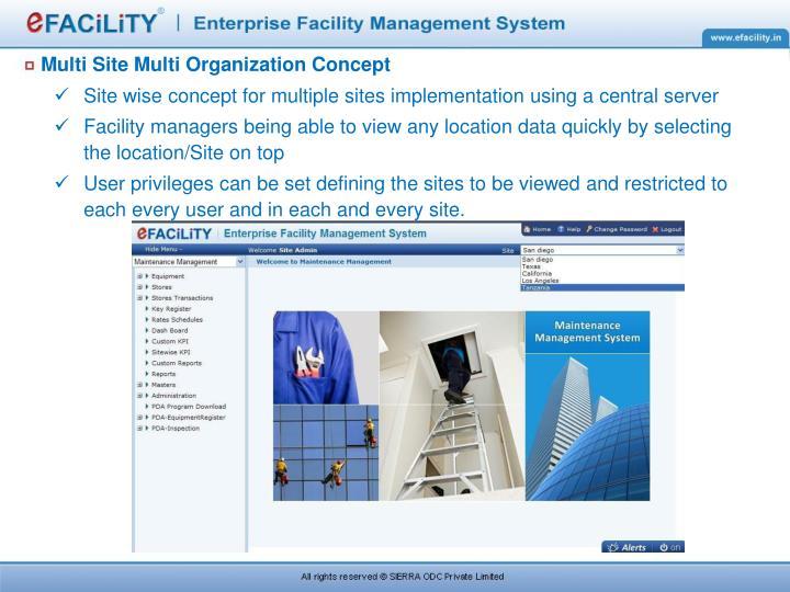Multi Site Multi Organization Concept
