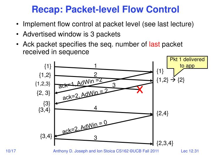 Recap: Packet-level Flow Control