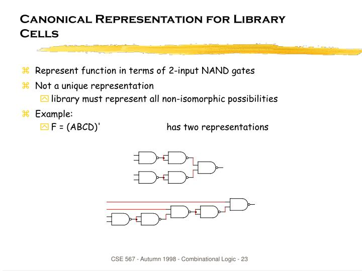 Canonical Representation for Library Cells