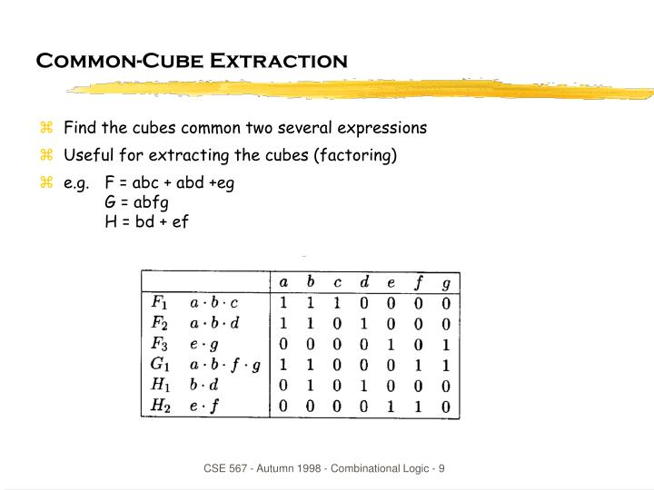 Common-Cube Extraction