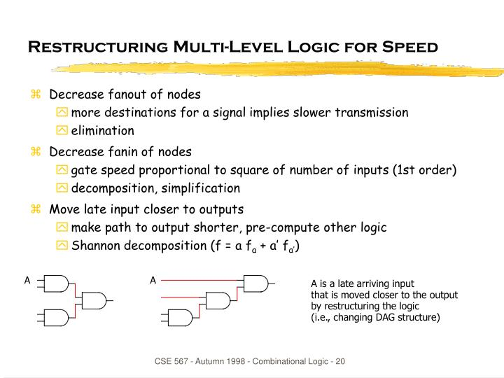 Restructuring Multi-Level Logic for Speed