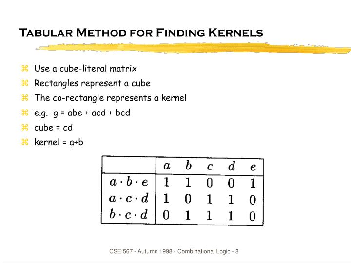 Tabular Method for Finding Kernels