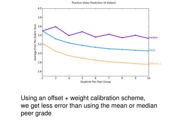 Using an offset + weight calibration scheme,