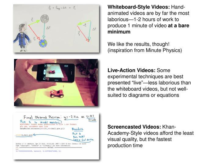 Whiteboard-Style Videos: