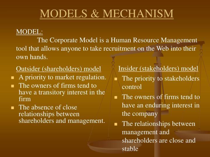 Outsider (shareholders) model