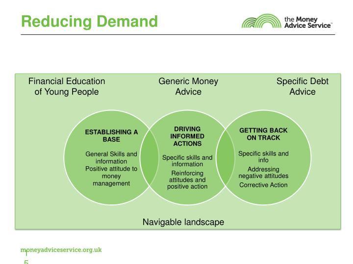 Reducing Demand