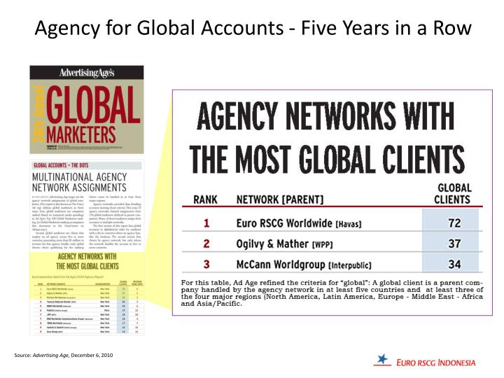 Agency for Global Accounts - Five Years in a Row