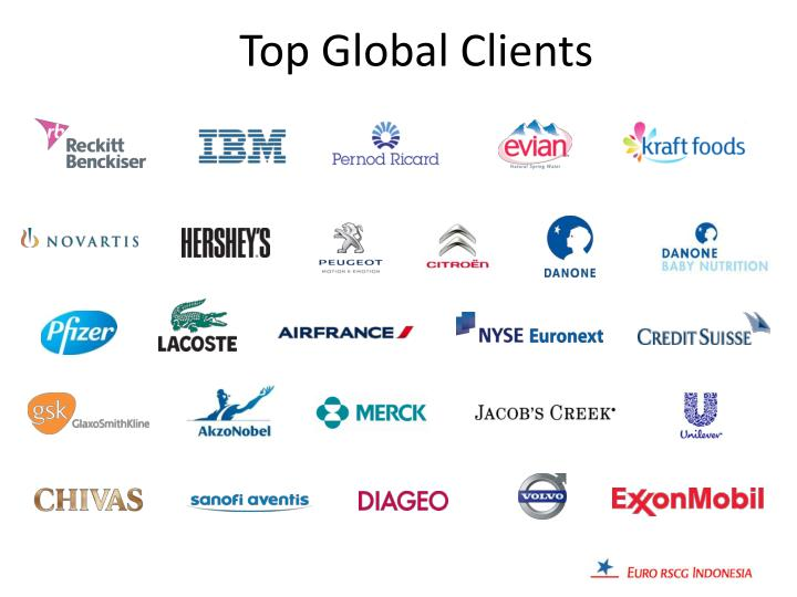 Top Global Clients