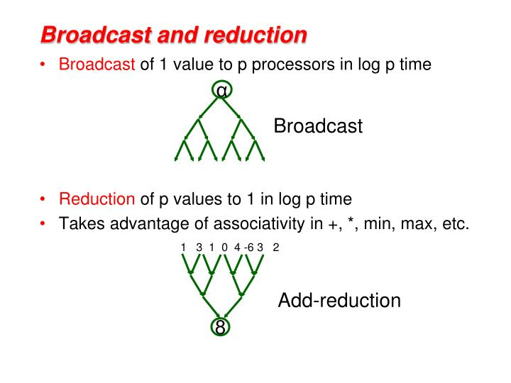 Broadcast and reduction