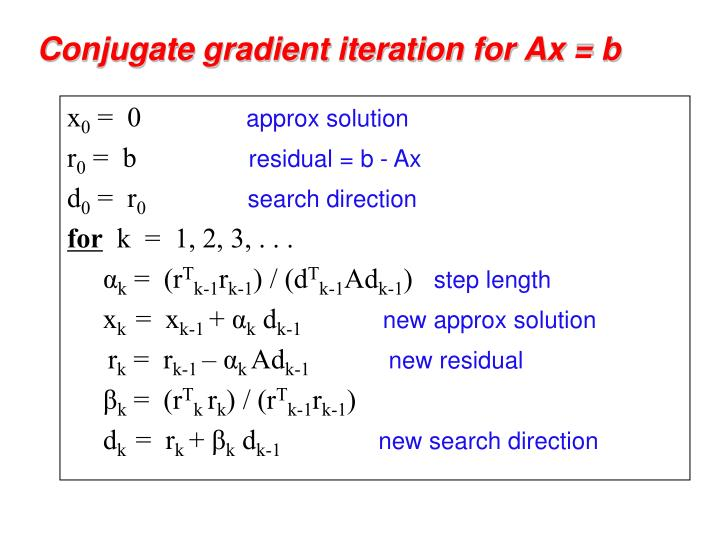 Conjugate gradient iteration for Ax = b