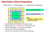 ghost nodes in stencil computations