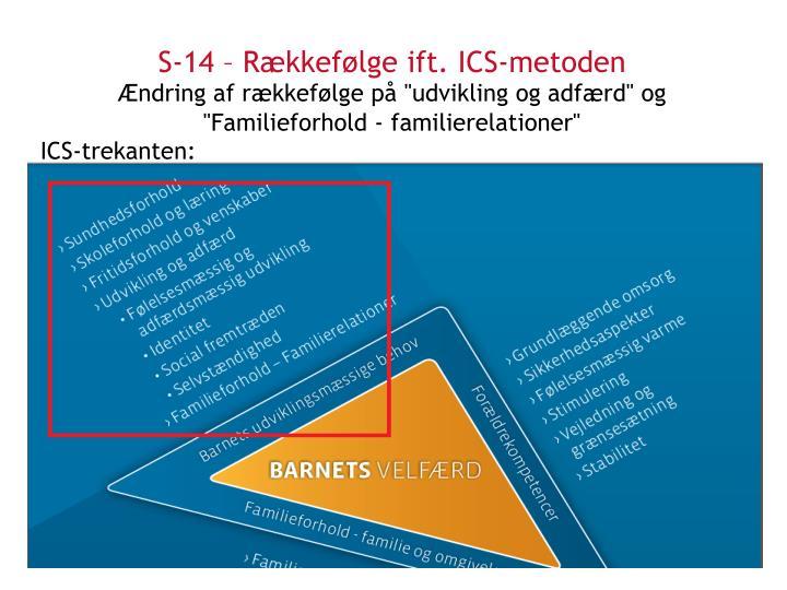 S-14 – Rækkefølge ift.