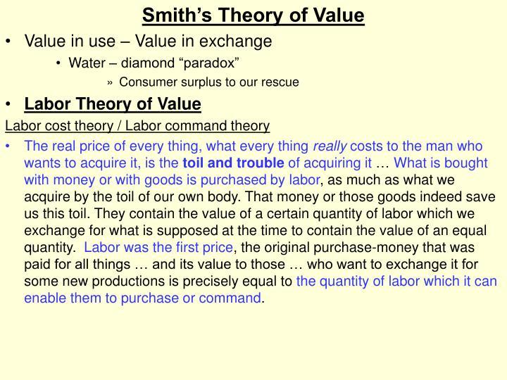 Smith's Theory of Value
