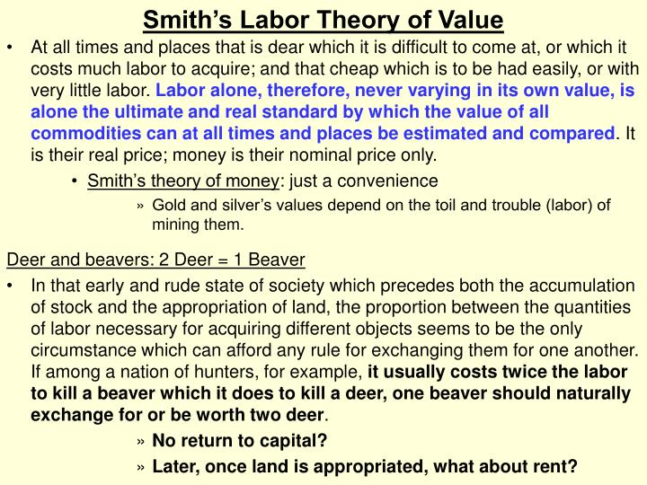 Smith's Labor Theory of Value