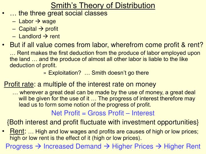 Smith's Theory of Distribution