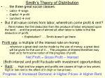 smith s theory of distribution
