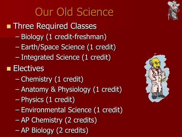 Our Old Science