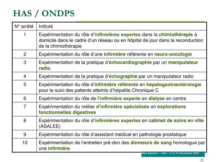 HAS / ONDPS