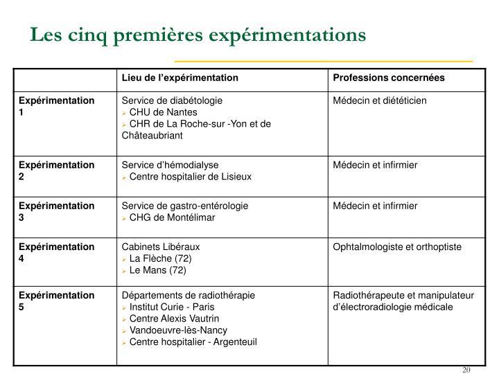 Les cinq premières expérimentations
