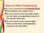many to many relationship