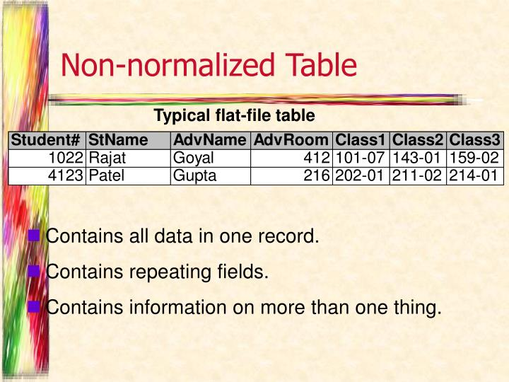 Non-normalized Table