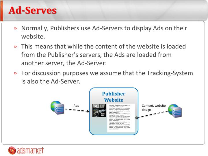 Ad-Serves