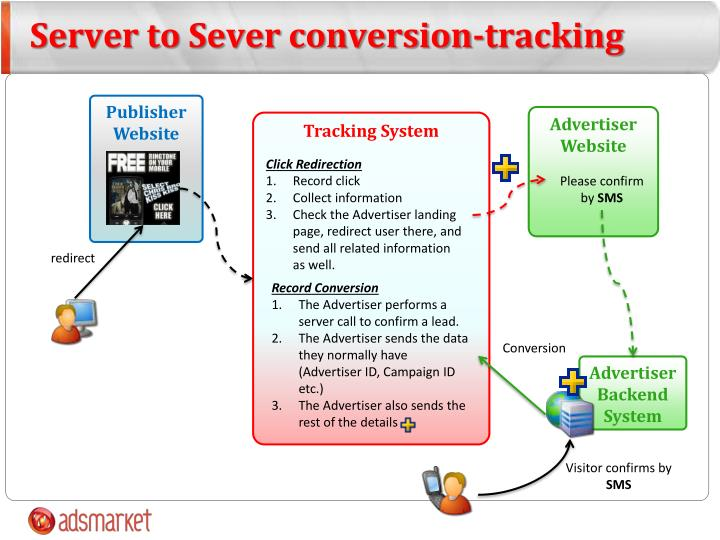 Server to Sever conversion-tracking