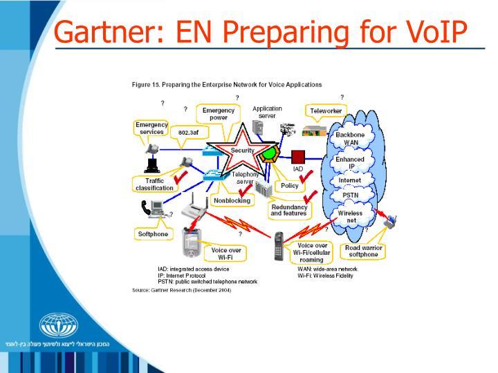 Gartner: EN Preparing for VoIP
