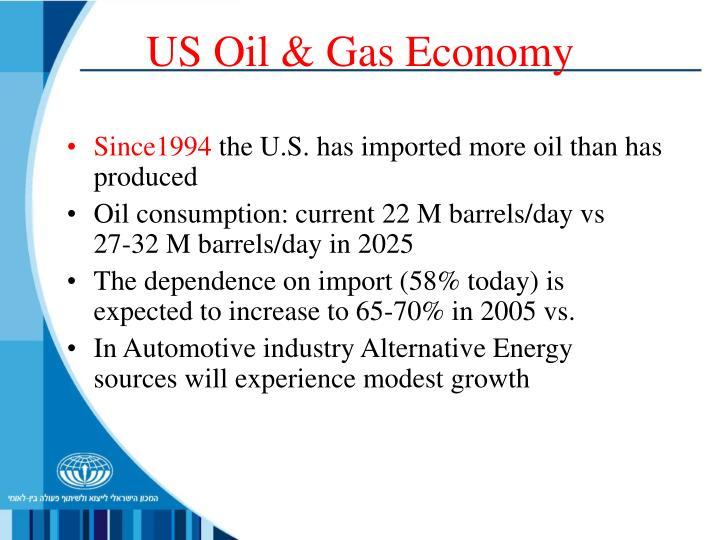 US Oil & Gas Economy