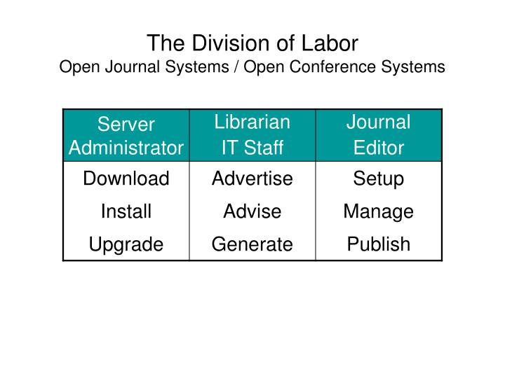 The division of labor open journal systems open conference systems