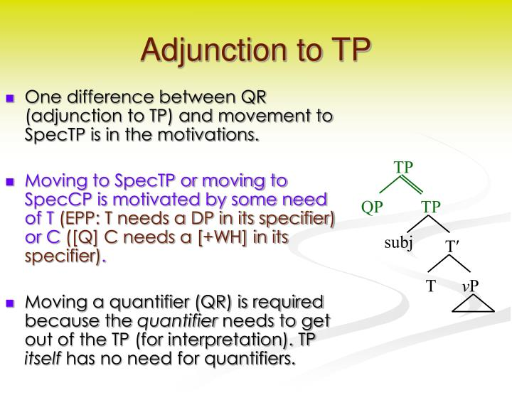 Adjunction to TP
