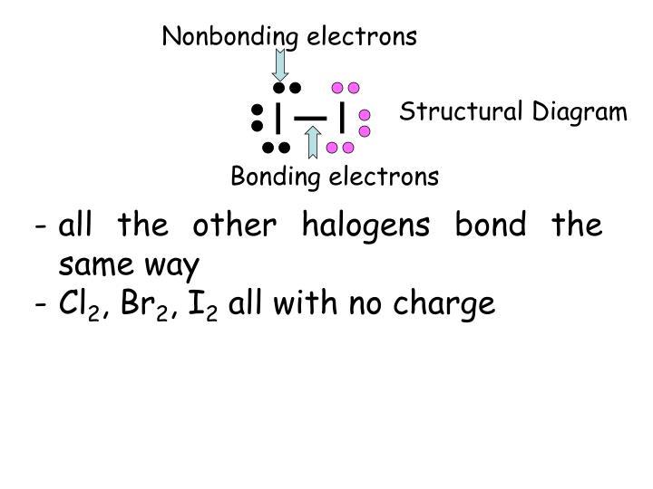 Nonbonding electrons