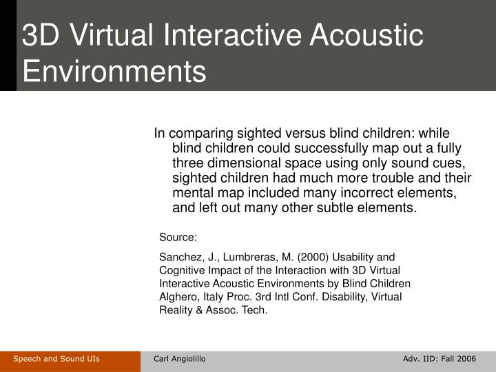 3D Virtual Interactive Acoustic Environments