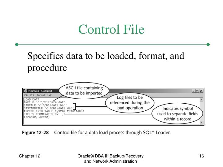 Control File
