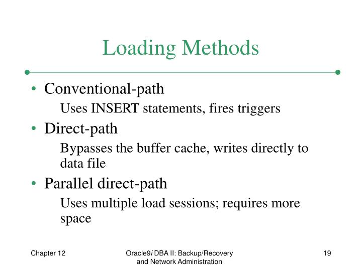 Loading Methods