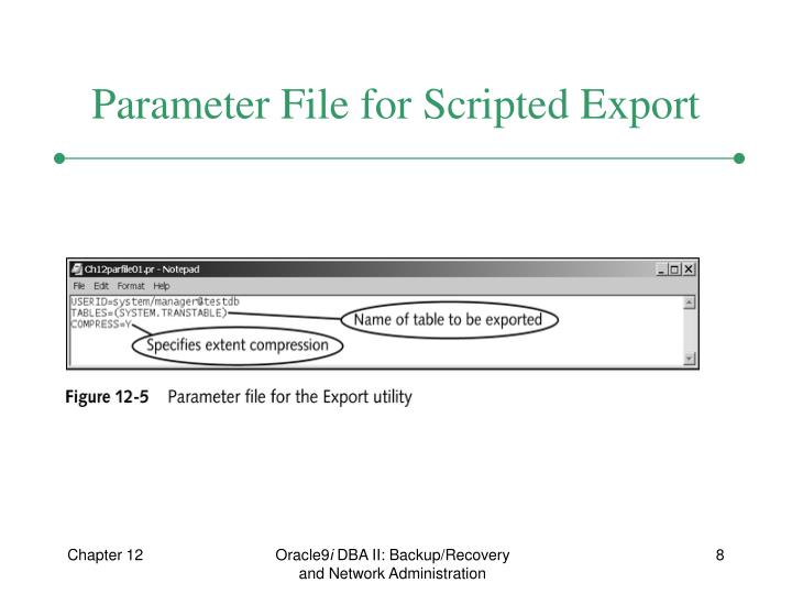 Parameter File for Scripted Export