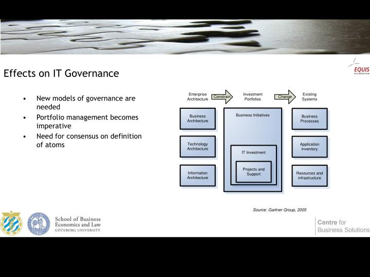 Effects on IT Governance