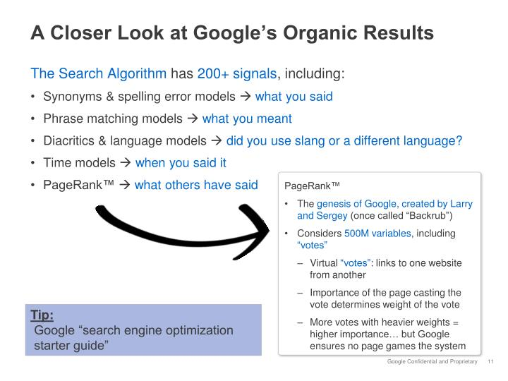 A Closer Look at Google's Organic Results