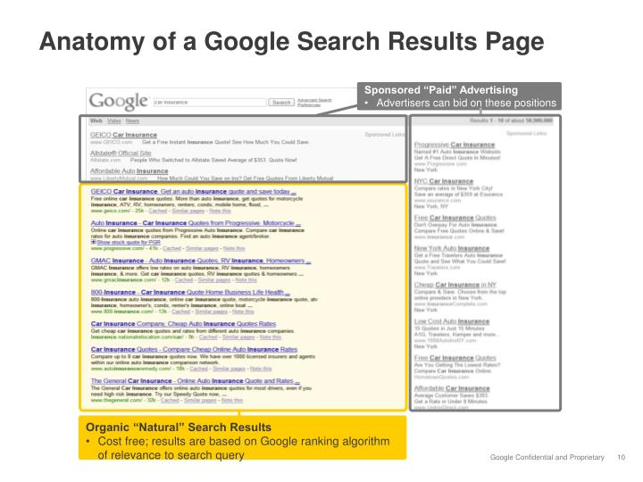 Anatomy of a Google Search Results Page