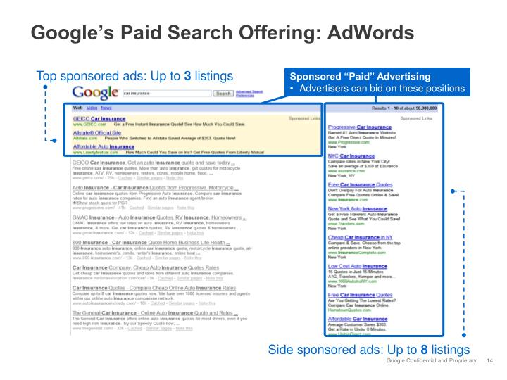 Google's Paid Search Offering: AdWords